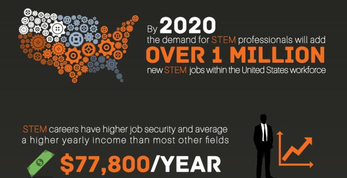 STEM-phoist-2020-702x360
