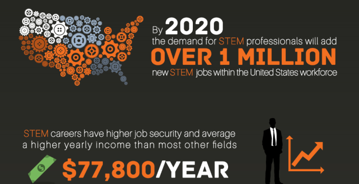 STEM-jobs-2020-702x360