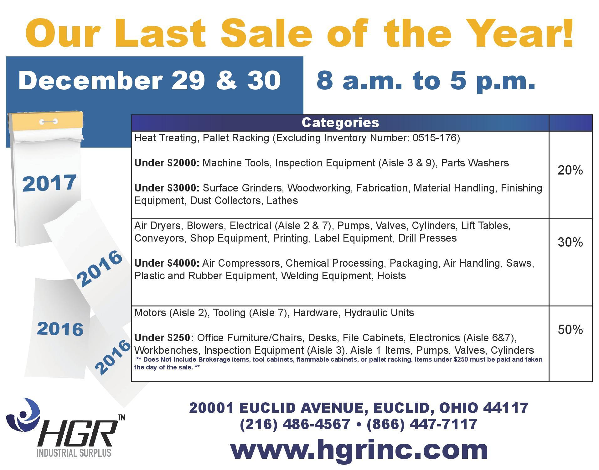 HGR's last sale of 2016